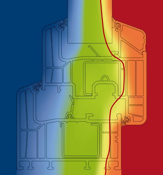 Inoutic-Eforte-Fenster_Isothermenverlauf
